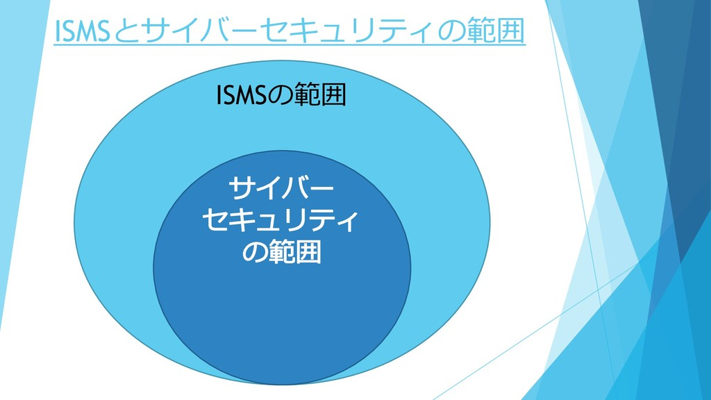 ISMS   ISMS