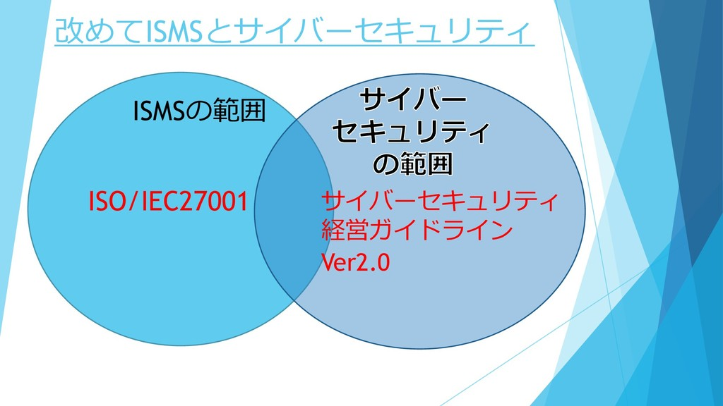 ISMS   ISMS ISO/IEC27001   ...