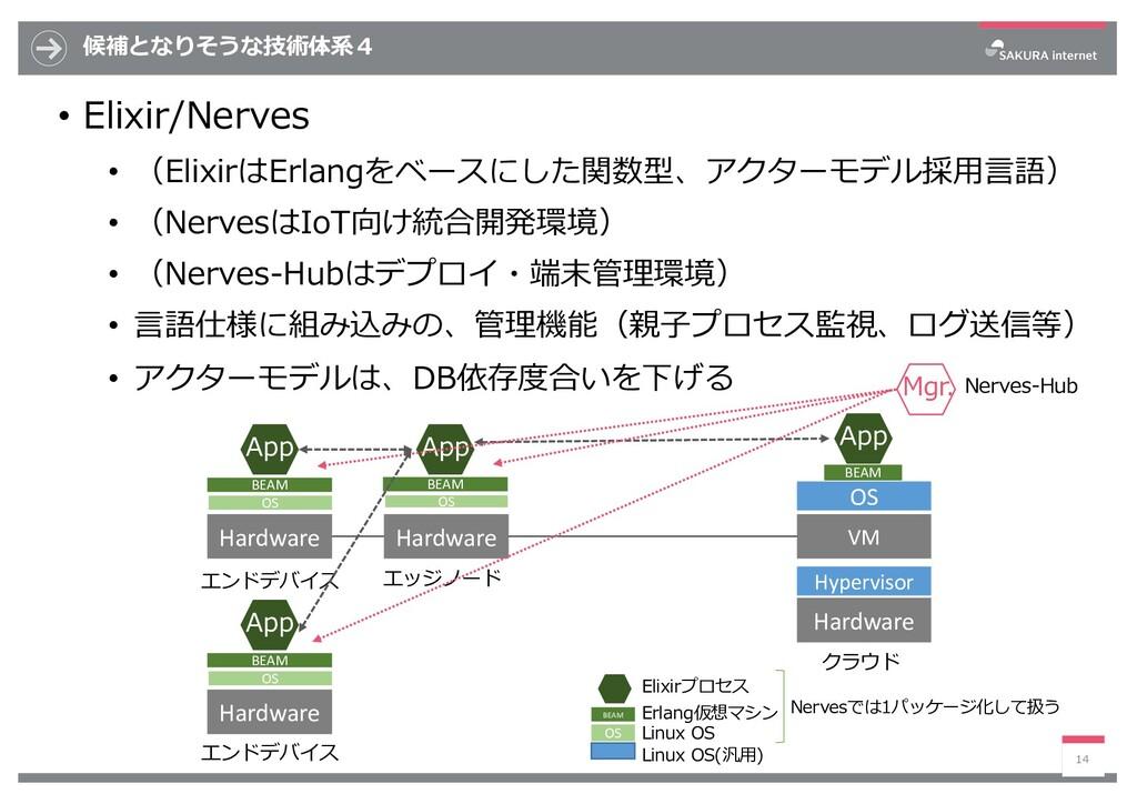 候補となりそうな技術体系4 • Elixir/Nerves • (ElixirはErlangを...