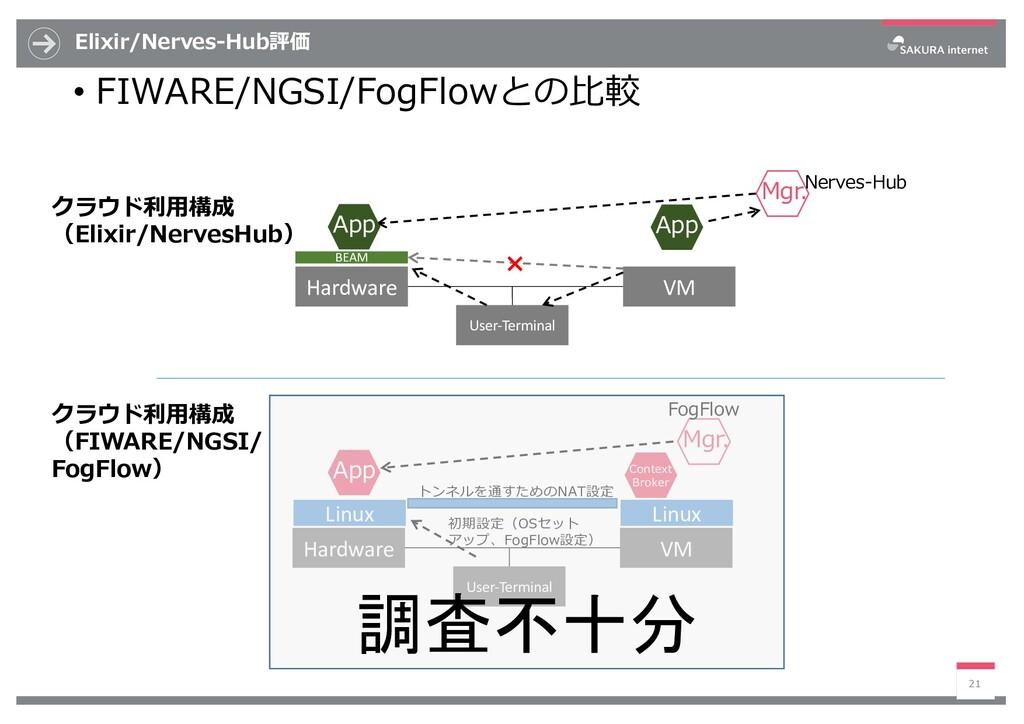 Elixir/Nerves-Hub評価 • FIWARE/NGSI/FogFlowとの⽐較 2...