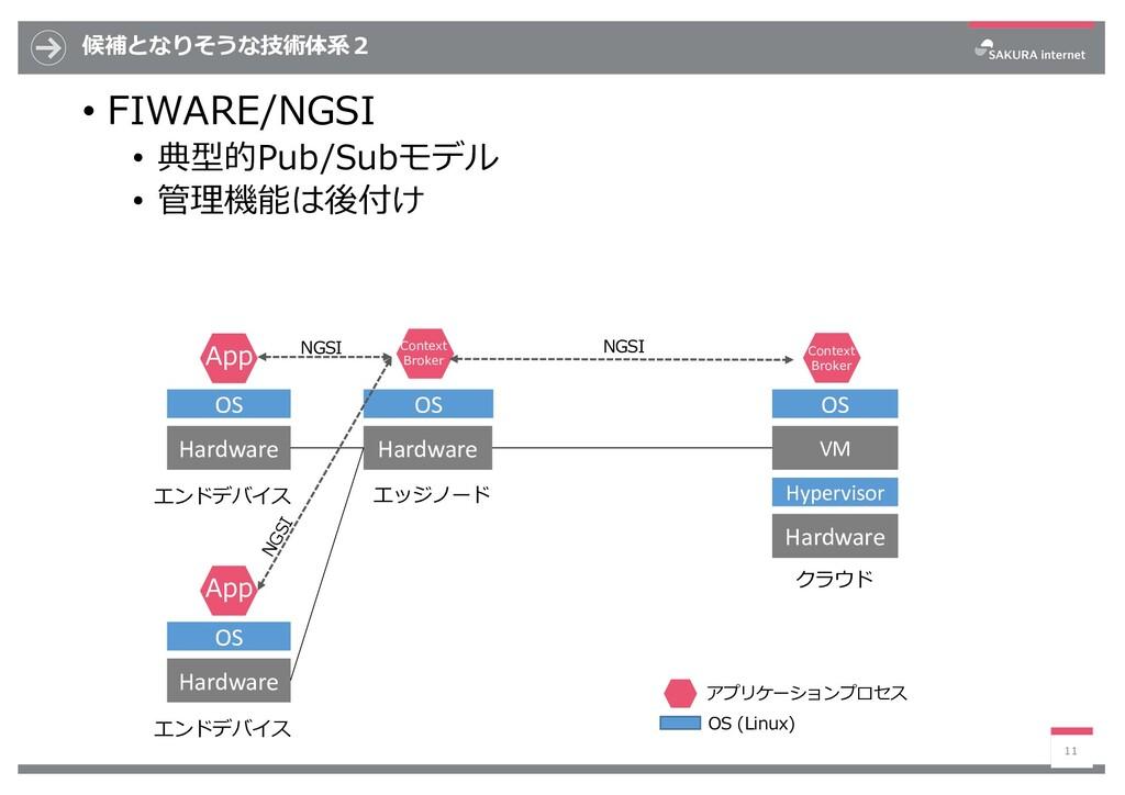 候補となりそうな技術体系2 • FIWARE/NGSI • 典型的Pub/Subモデル • 管...