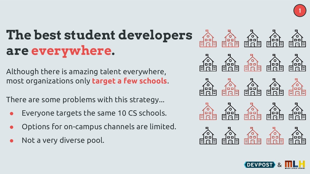 & The best student developers are everywhere. A...