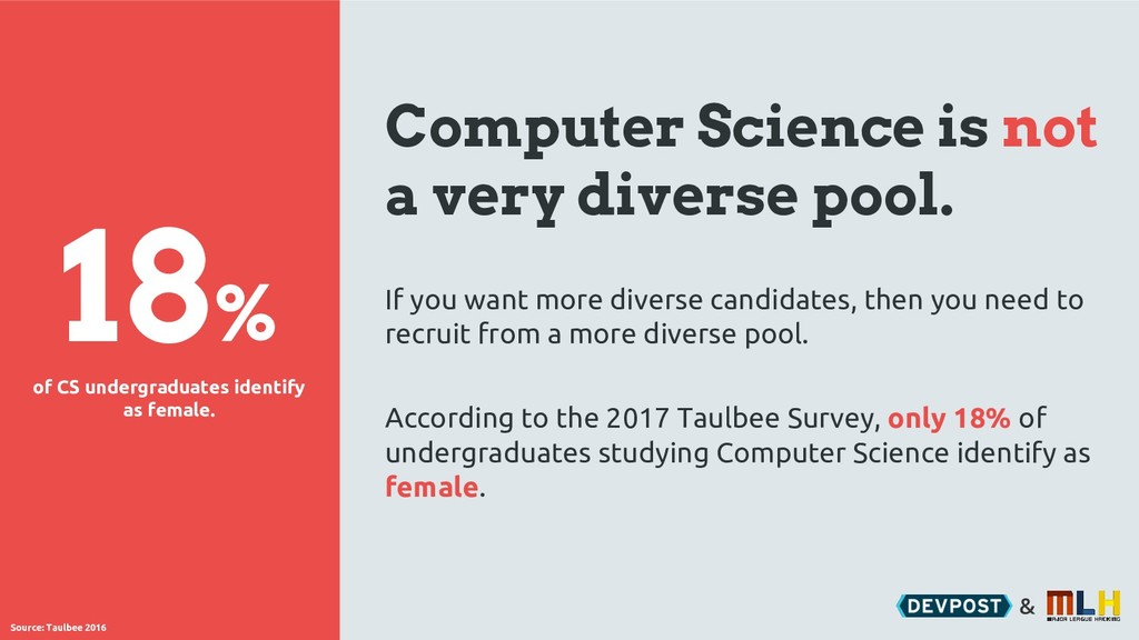 & Computer Science is not a very diverse pool. ...