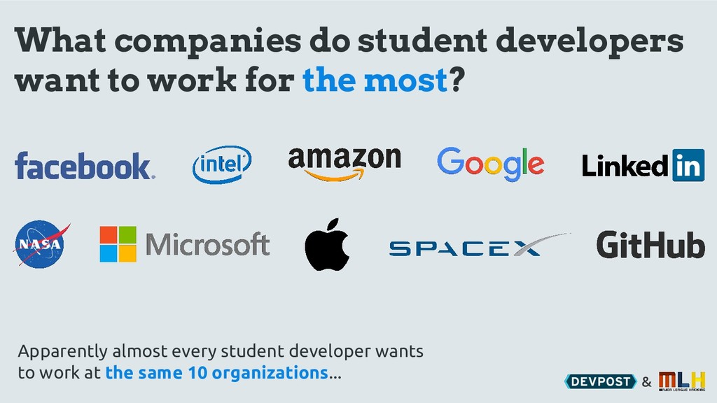 & Apparently almost every student developer wan...