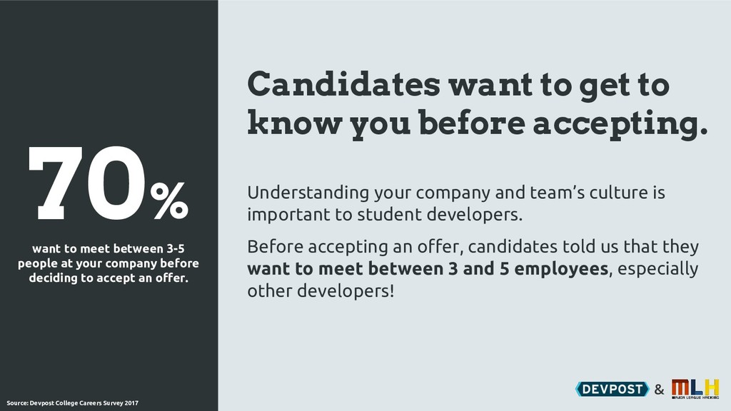 & 70% want to meet between 3-5 people at your c...