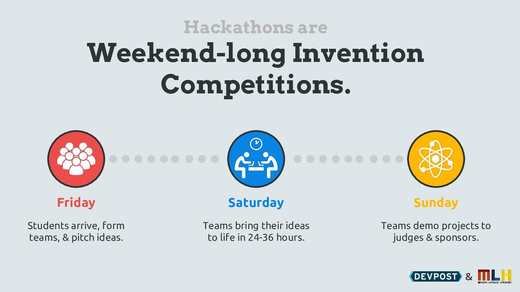 & Hackathons are Weekend-long Invention Competi...