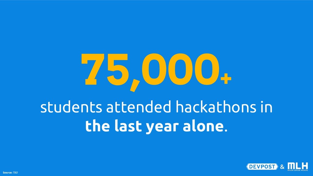& 75,000+ students attended hackathons in the l...