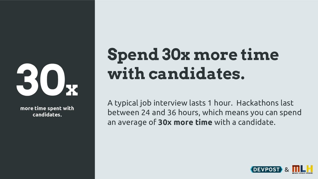 & 30x more time spent with candidates. Spend 30...