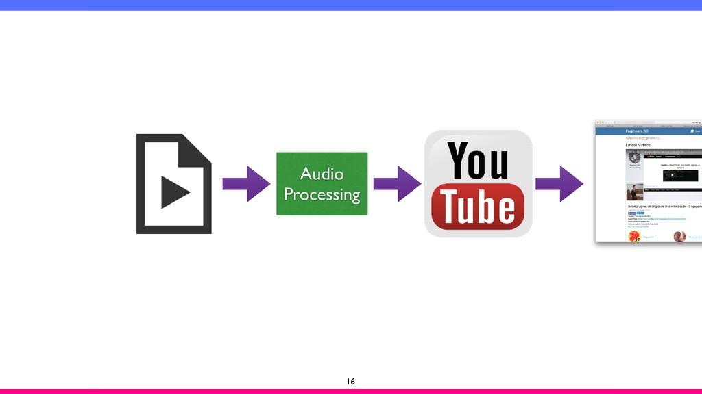 16 Audio Processing