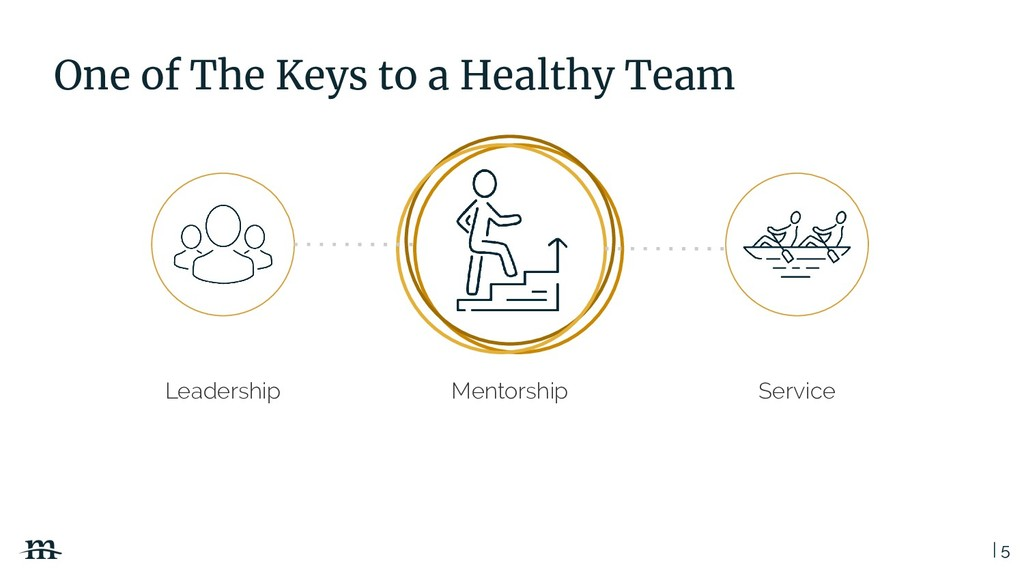 | 5 One of The Keys to a Healthy Team Service M...