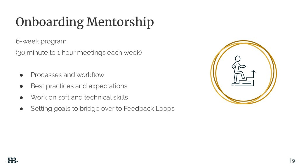 | 9 Onboarding Mentorship 6-week program (30 mi...