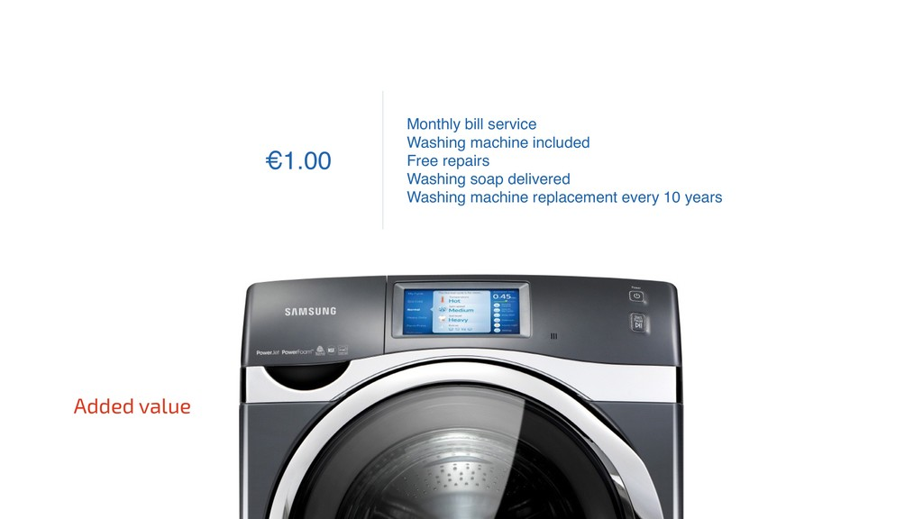 €1.00 Monthly bill service Washing machine incl...