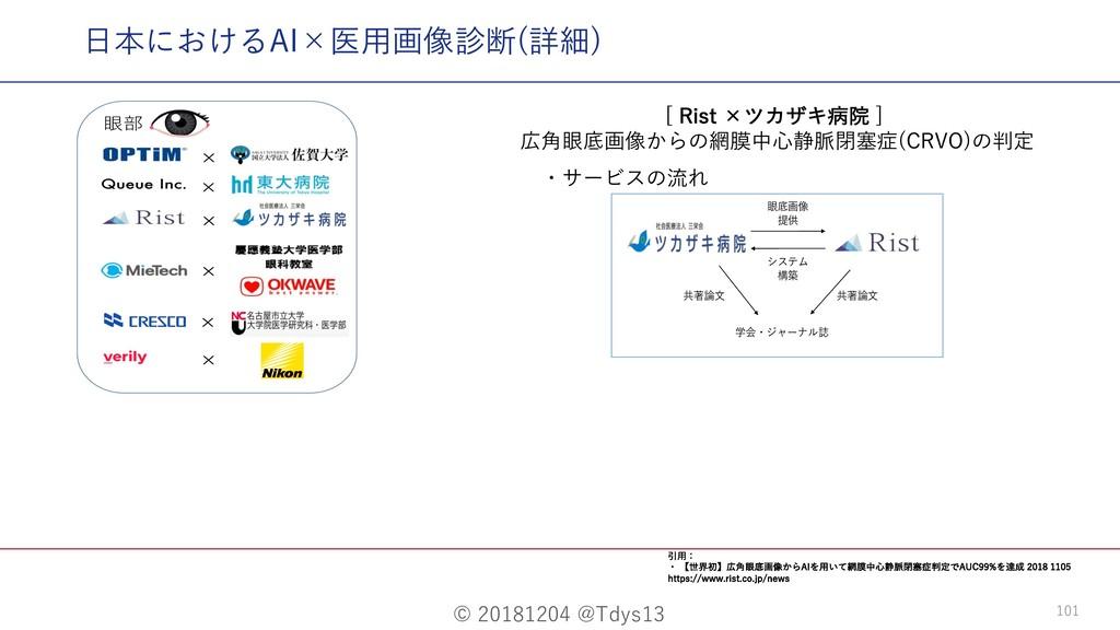 © 20181204 @Tdys13 101 ⽇本におけるAI×医⽤画像診断(詳細) [ 3J...