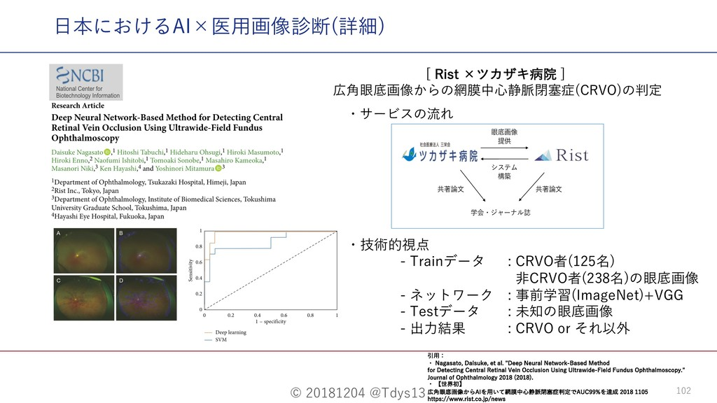 © 20181204 @Tdys13 102 ⽇本におけるAI×医⽤画像診断(詳細) [ 3J...