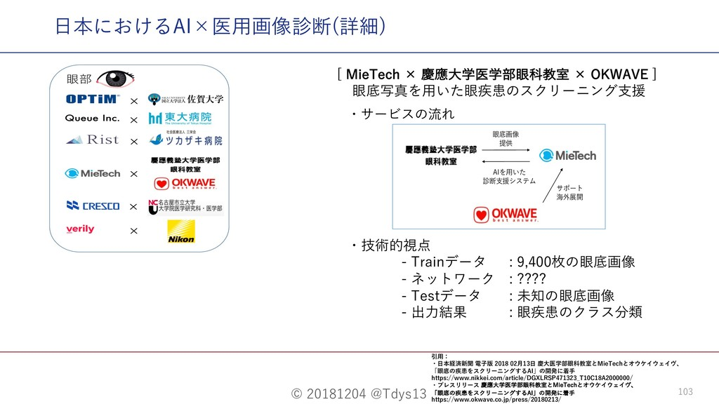 © 20181204 @Tdys13 103 ⽇本におけるAI×医⽤画像診断(詳細) [ .J...