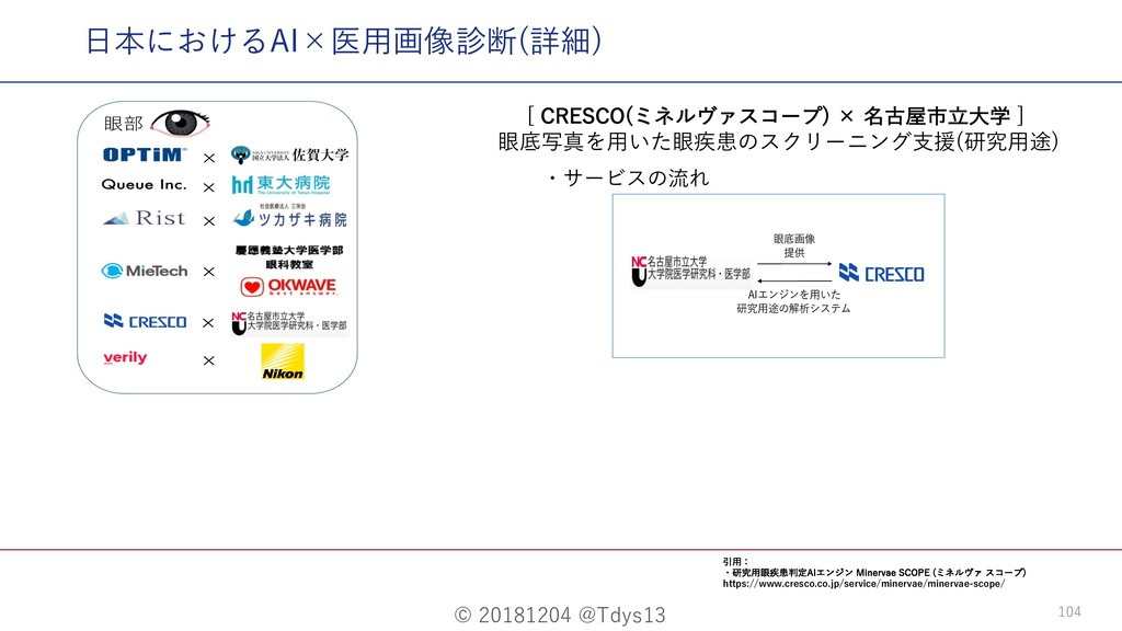 © 20181204 @Tdys13 104 ⽇本におけるAI×医⽤画像診断(詳細) [ $3...
