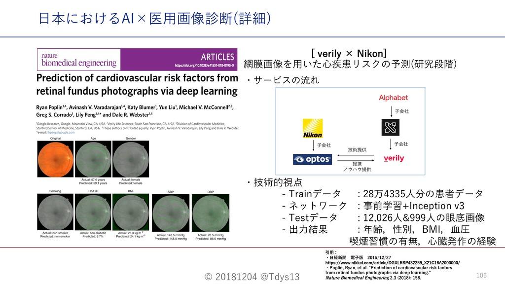 © 20181204 @Tdys13 106 ⽇本におけるAI×医⽤画像診断(詳細) <WF...