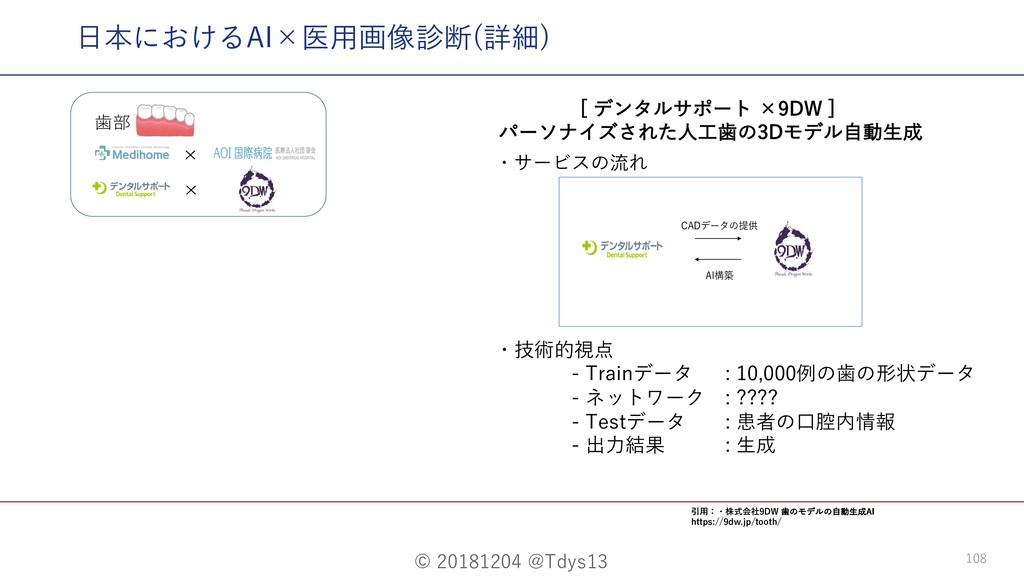 © 20181204 @Tdys13 108 ⽇本におけるAI×医⽤画像診断(詳細) <σϯ...