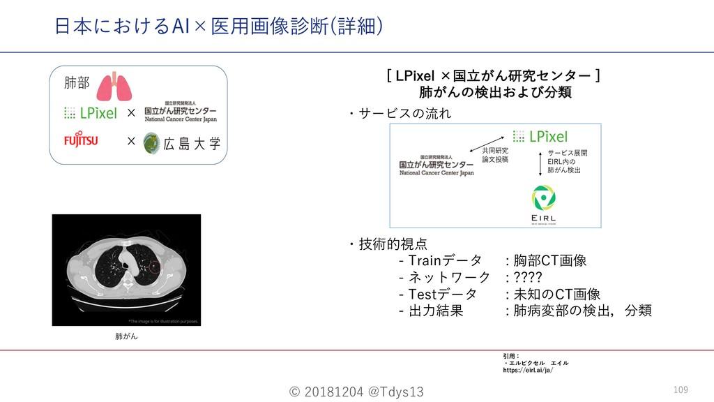 © 20181204 @Tdys13 109 ⽇本におけるAI×医⽤画像診断(詳細) <-1...