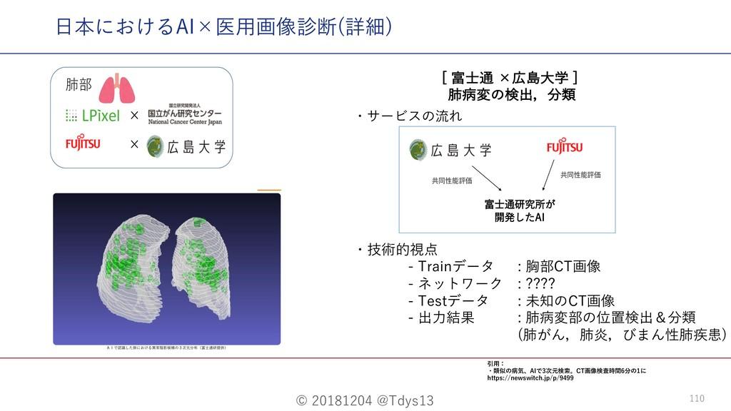 © 20181204 @Tdys13 110 ⽇本におけるAI×医⽤画像診断(詳細) <...