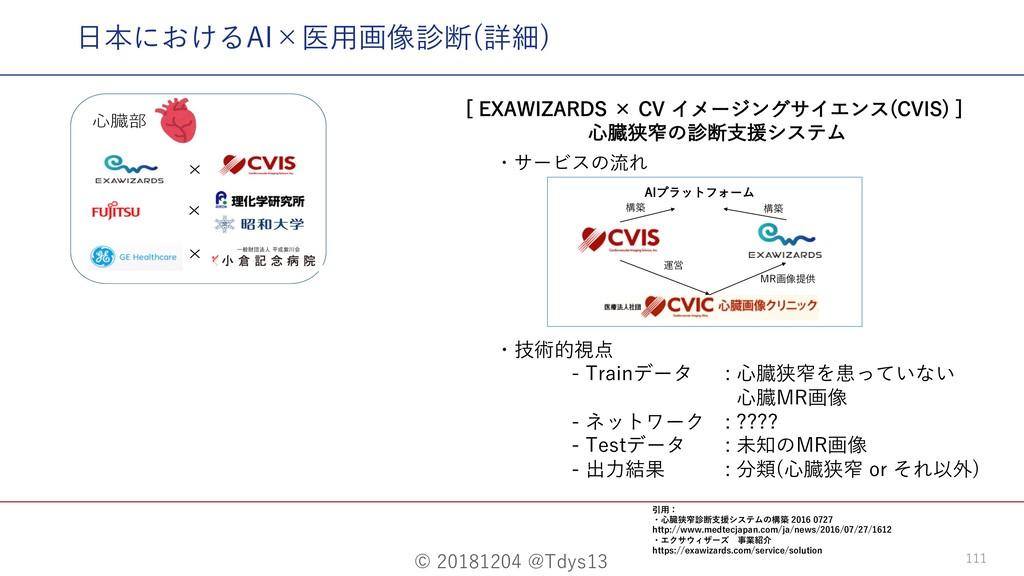 © 20181204 @Tdys13 111 ⽇本におけるAI×医⽤画像診断(詳細) <&9...