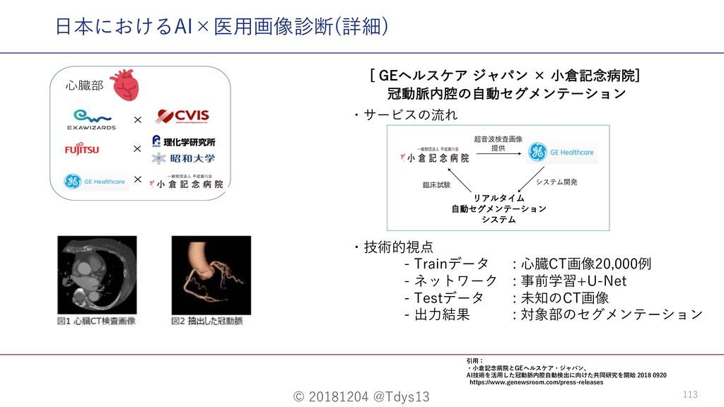 © 20181204 @Tdys13 113 ⽇本におけるAI×医⽤画像診断(詳細) <(&...