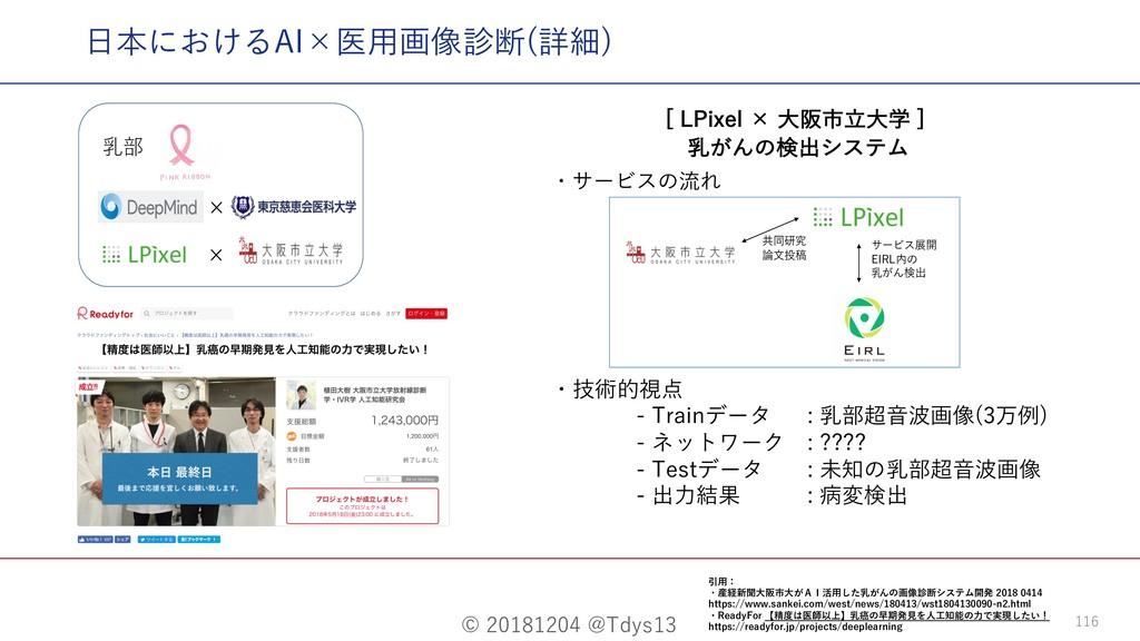 © 20181204 @Tdys13 116 ⽇本におけるAI×医⽤画像診断(詳細) <-1...