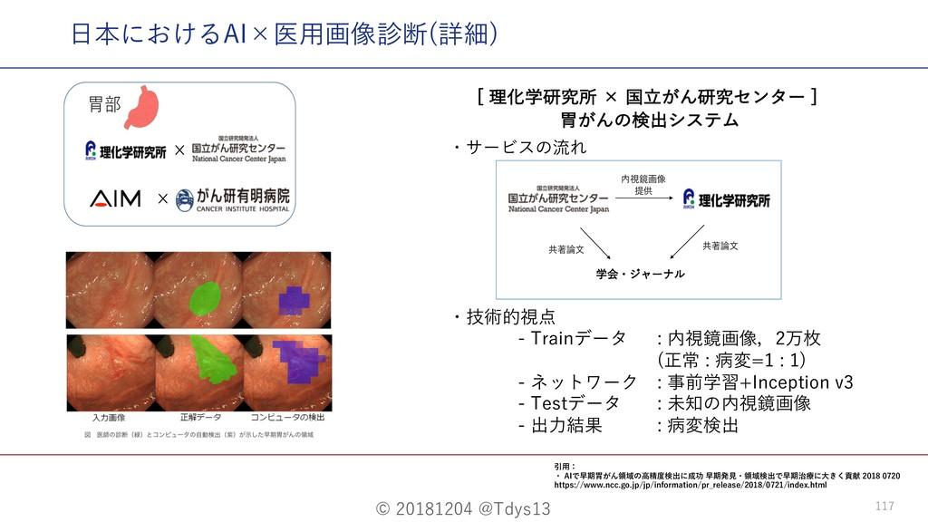 © 20181204 @Tdys13 117 ⽇本におけるAI×医⽤画像診断(詳細) <ཧԽ...