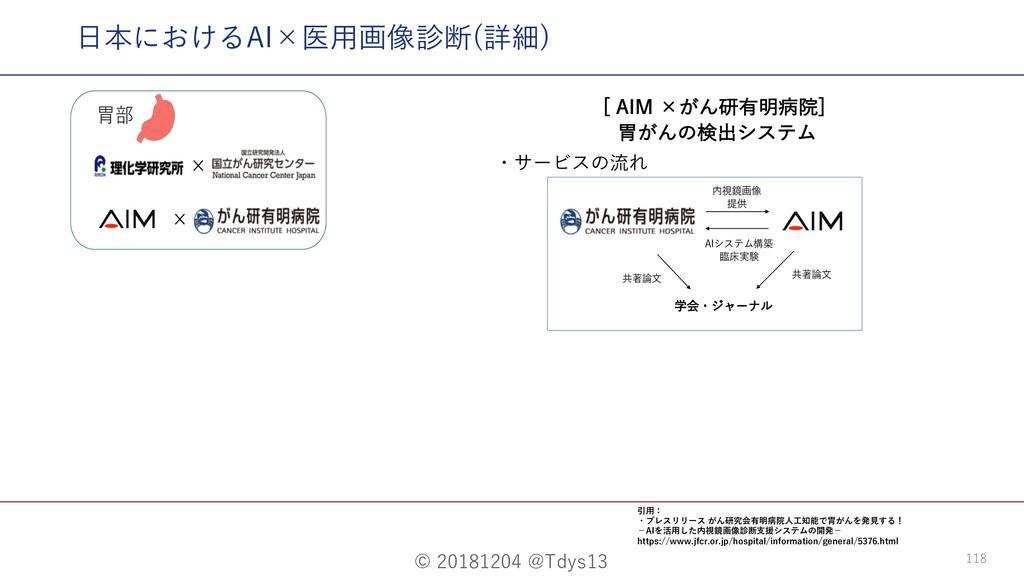"© 20181204 @Tdys13 118 ⽇本におけるAI×医⽤画像診断(詳細) <""*..."