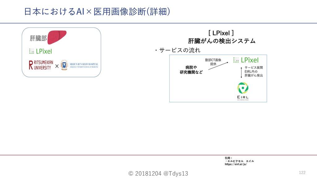 © 20181204 @Tdys13 122 ⽇本におけるAI×医⽤画像診断(詳細) <-1...