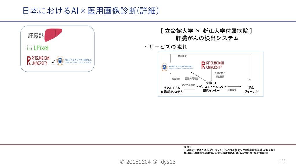 © 20181204 @Tdys13 123 ⽇本におけるAI×医⽤画像診断(詳細) <໋ཱ...
