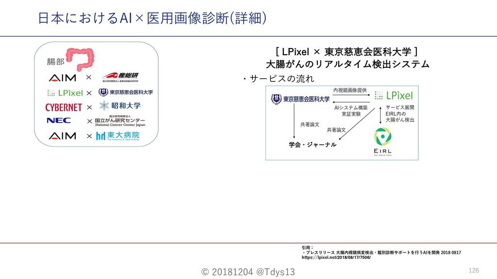 © 20181204 @Tdys13 126 ⽇本におけるAI×医⽤画像診断(詳細) <-1...