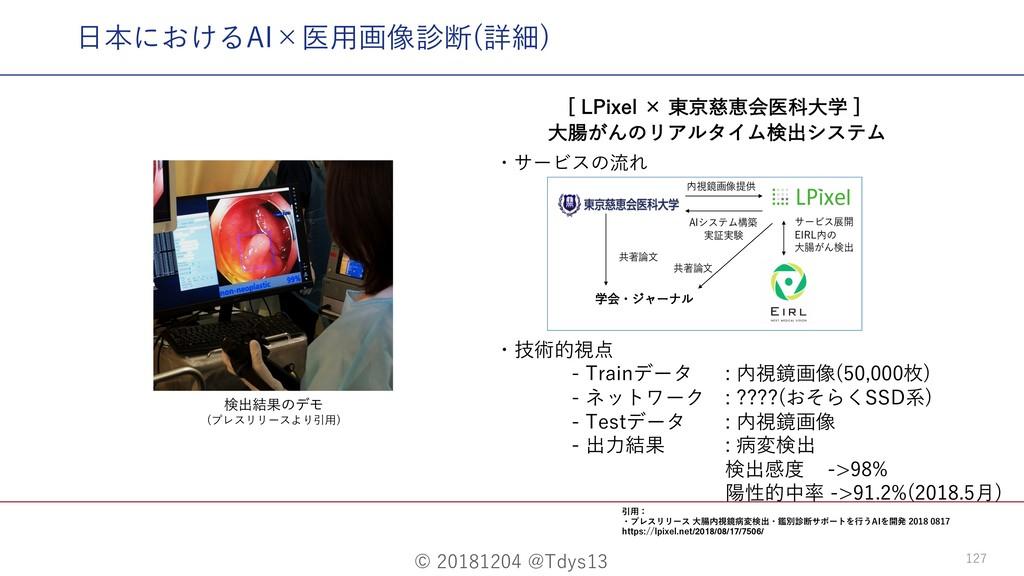 © 20181204 @Tdys13 127 ⽇本におけるAI×医⽤画像診断(詳細) <-1...