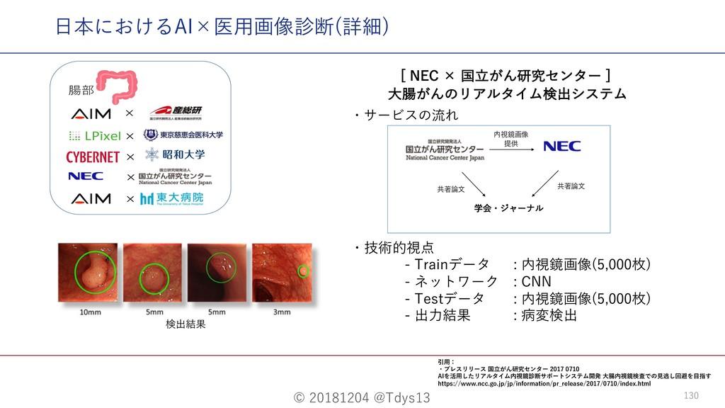 © 20181204 @Tdys13 130 ⽇本におけるAI×医⽤画像診断(詳細) </&...