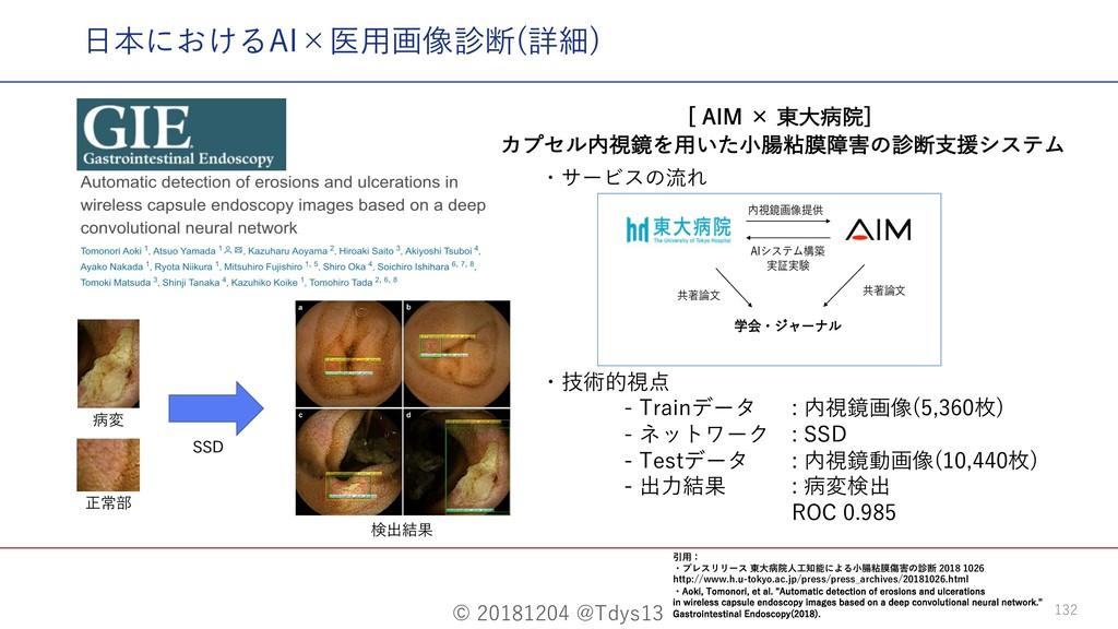 "© 20181204 @Tdys13 132 ⽇本におけるAI×医⽤画像診断(詳細) <""*..."