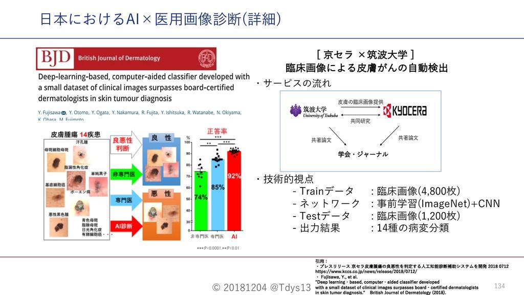 © 20181204 @Tdys13 134 ⽇本におけるAI×医⽤画像診断(詳細) <ژη...