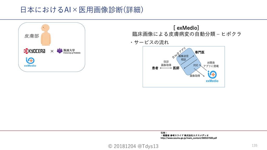 © 20181204 @Tdys13 135 ⽇本におけるAI×医⽤画像診断(詳細)  ...