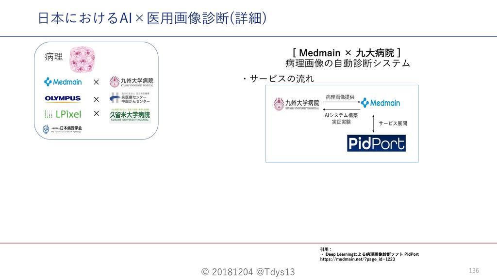 © 20181204 @Tdys13 136 ⽇本におけるAI×医⽤画像診断(詳細) <.F...