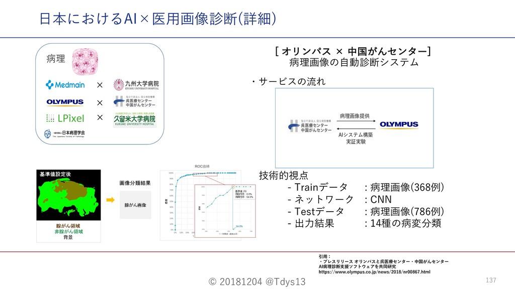 © 20181204 @Tdys13 137 ⽇本におけるAI×医⽤画像診断(詳細) <ΦϦ...