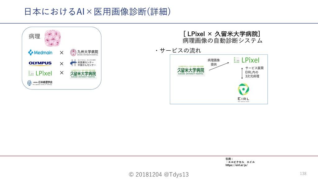 © 20181204 @Tdys13 138 ⽇本におけるAI×医⽤画像診断(詳細) <-1...