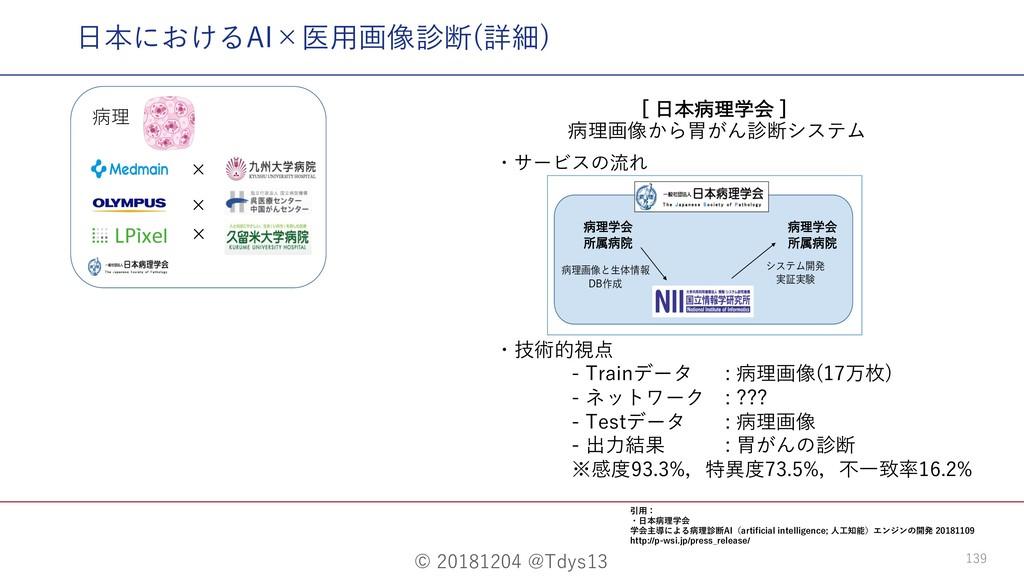 © 20181204 @Tdys13 139 ⽇本におけるAI×医⽤画像診断(詳細) <ຊ...