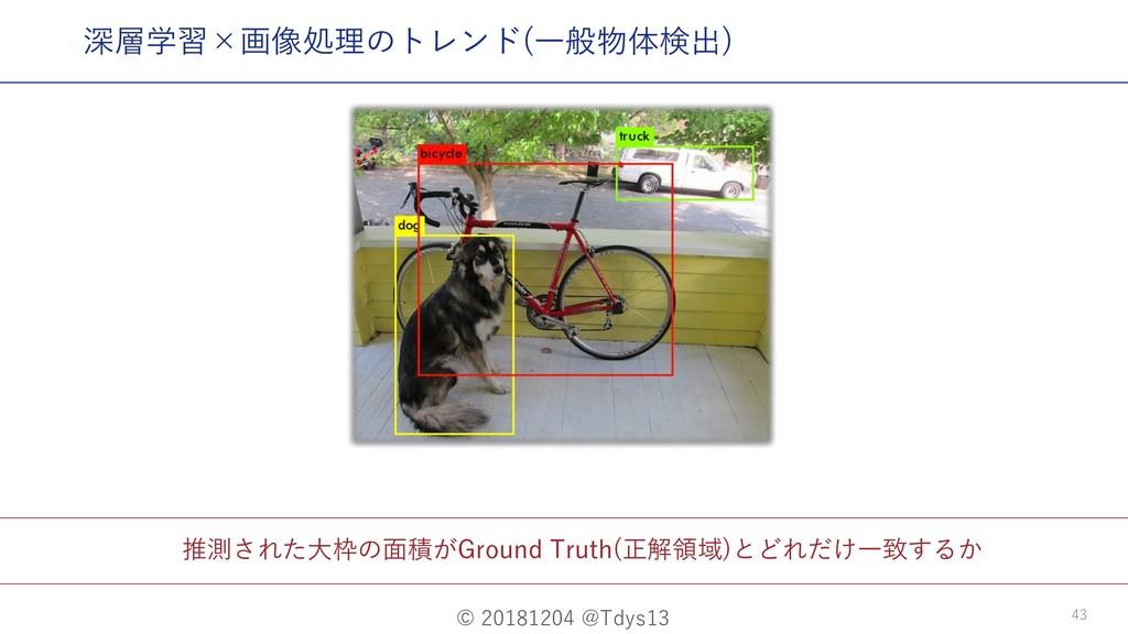© 20181204 @Tdys13 43 推測された⼤枠の⾯積がGround Truth(正...