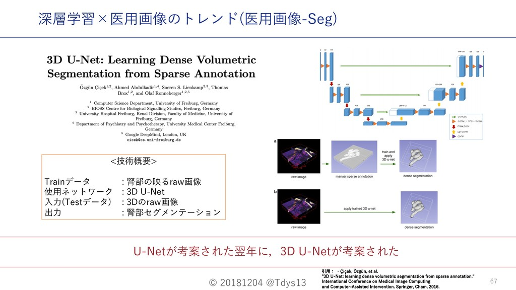© 20181204 @Tdys13 67 U-Netが考案された翌年に,3D U-Netが考...