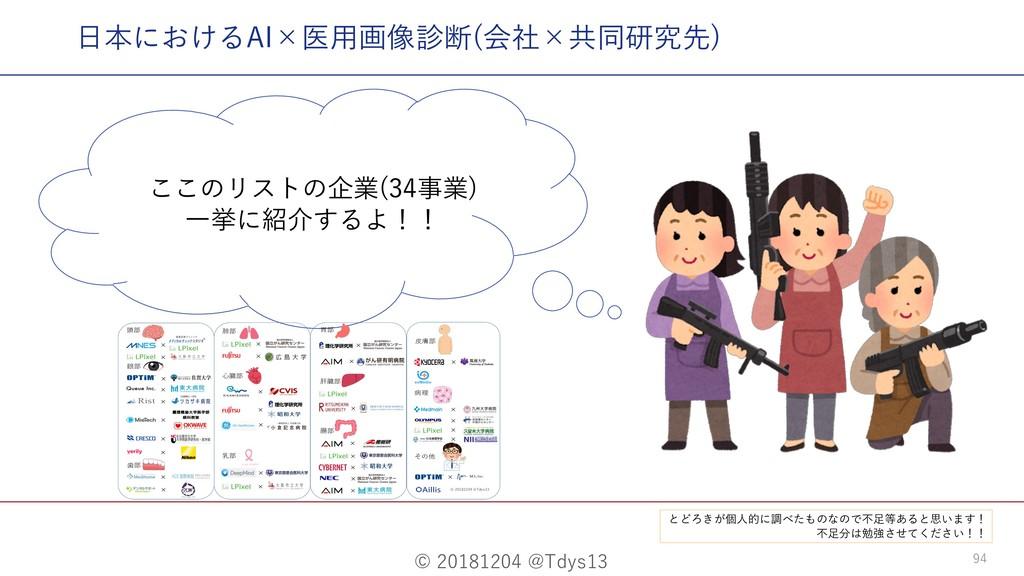 © 20181204 @Tdys13 94 ⽇本におけるAI×医⽤画像診断(会社×共同研究先)...