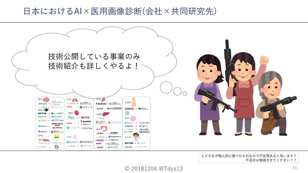 © 20181204 @Tdys13 95 ⽇本におけるAI×医⽤画像診断(会社×共同研究先)...