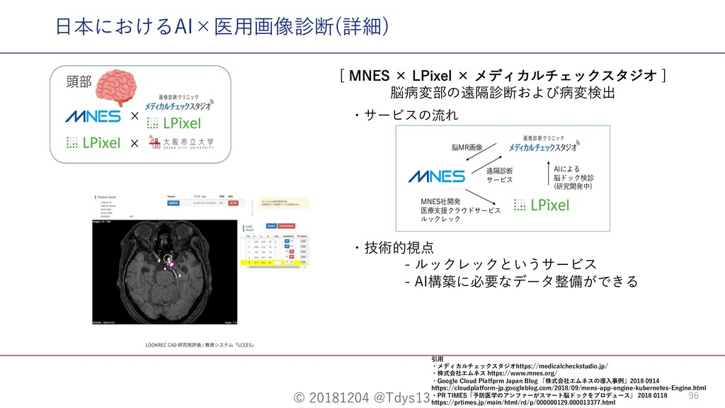 © 20181204 @Tdys13 96 ⽇本におけるAI×医⽤画像診断(詳細) [ ./&...