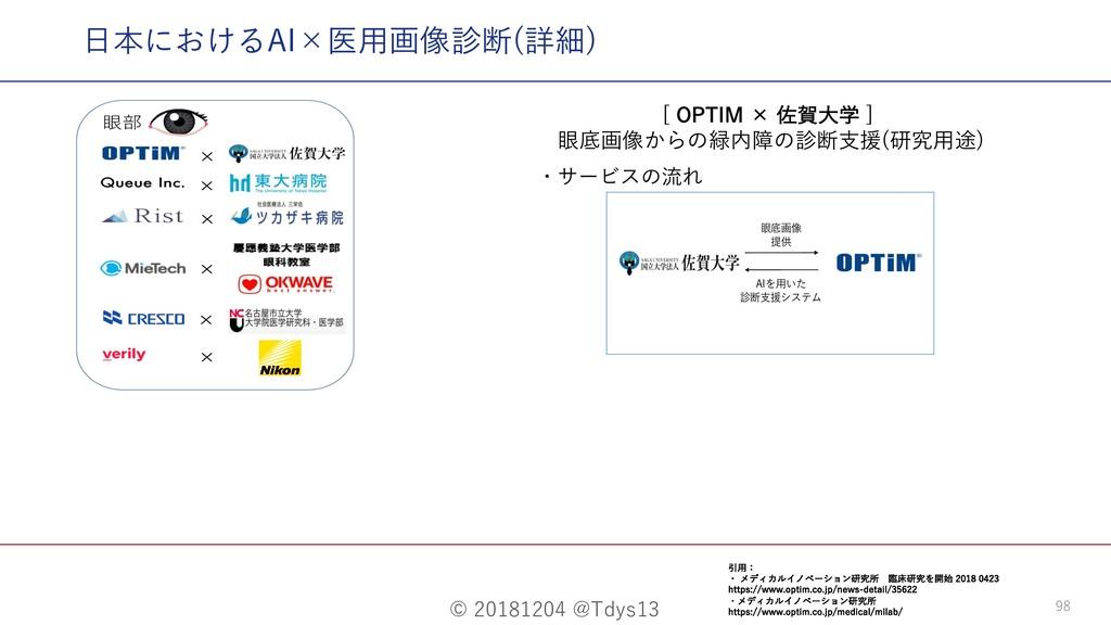 © 20181204 @Tdys13 98 ⽇本におけるAI×医⽤画像診断(詳細) [ 015...