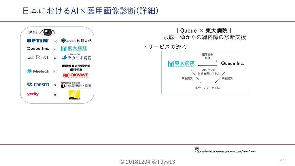 © 20181204 @Tdys13 99 ⽇本におけるAI×医⽤画像診断(詳細) [ 2VF...