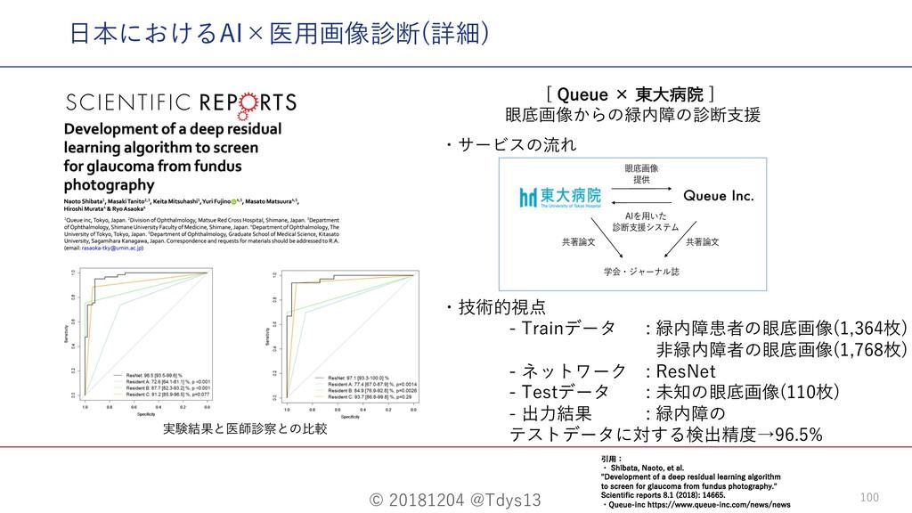 © 20181204 @Tdys13 100 ⽇本におけるAI×医⽤画像診断(詳細) [ 2V...