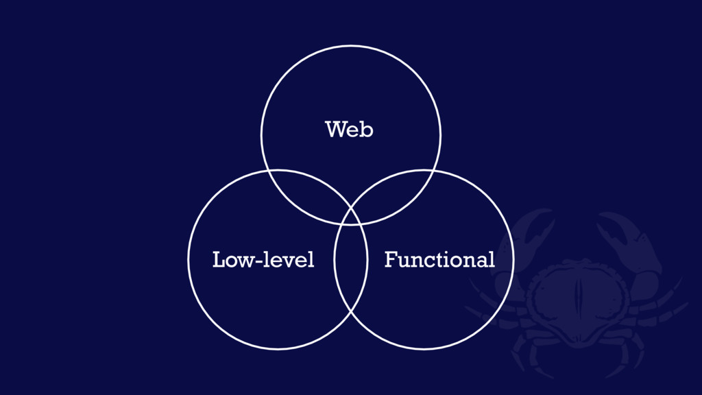 Web Low-level Functional